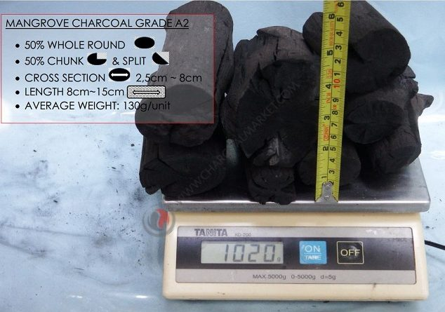Mangrove Charcoal Grade A2, Charcoal Suppliers