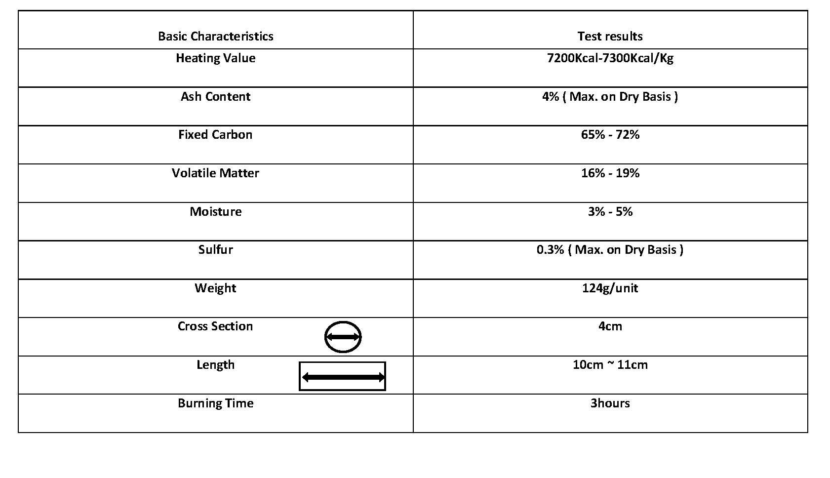 briquettes charcoal specifications