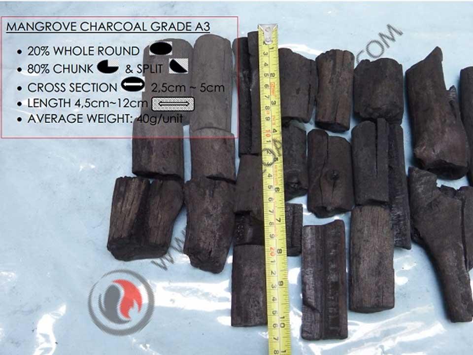 Mangrove Charcoal A3 Grade