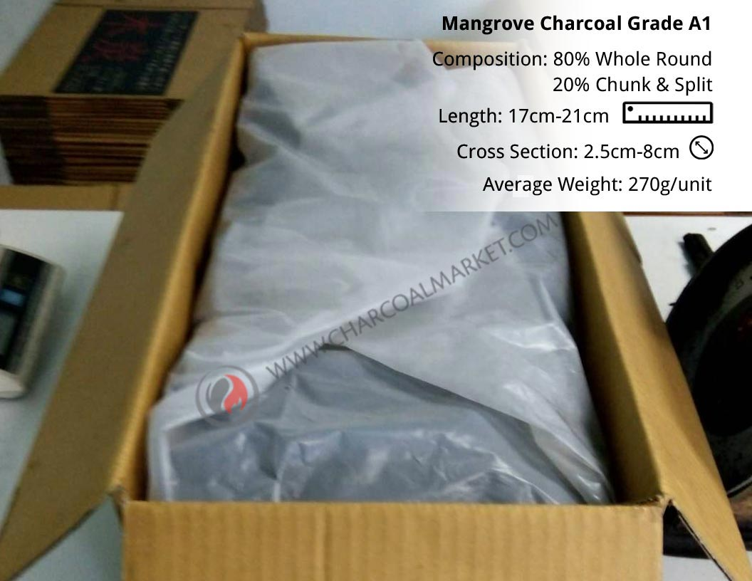 MangroveA1-A1-(4)