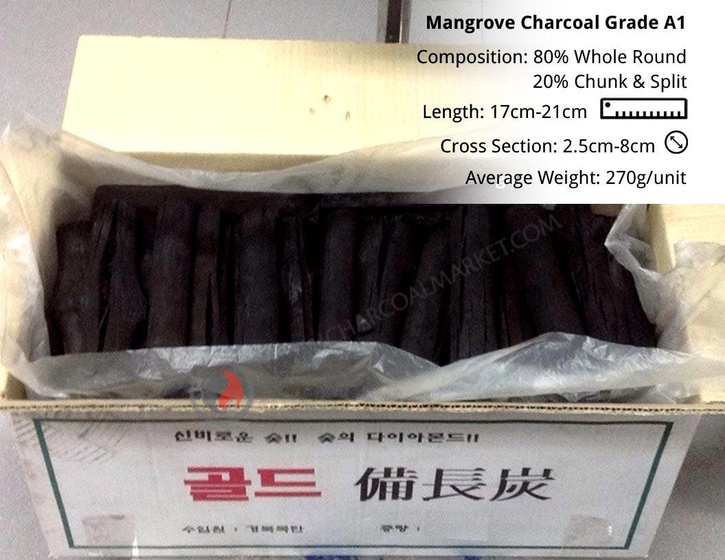 MangroveA1-A1-(6)