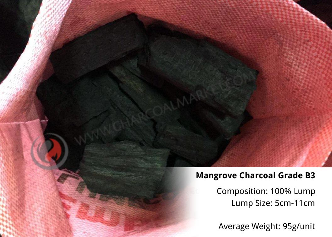 MangroveB3 B3-bag