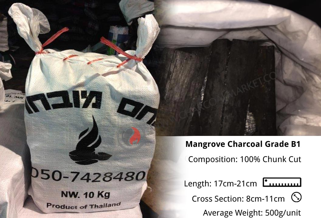 Mangroveb1 B1-(2)